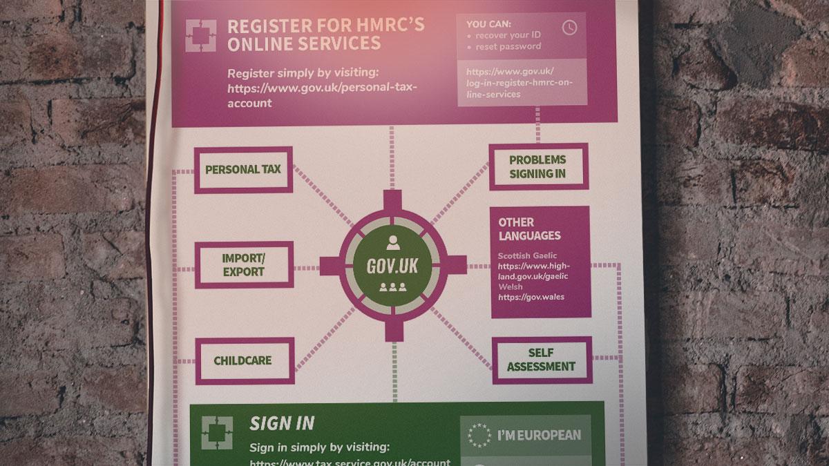 HMRC Login Infographic Steedman Edinburgh Accountants